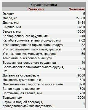 """Самоходный миномет 2С4 """"Тюльпан"""""""
