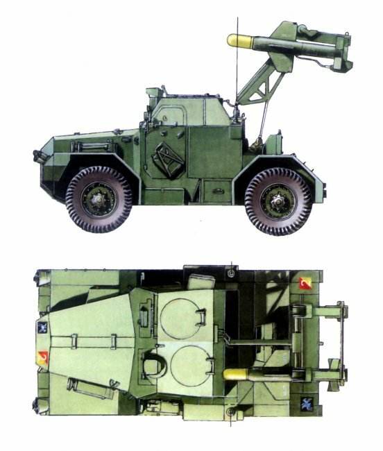 Hornet Malkara, анти-танк