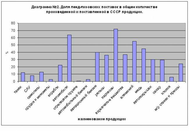 http://rnns.ru/uploads/posts/2010-01/thumbs/1264675275_lendliz2.jpg