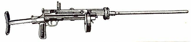 Пулемет Блюма