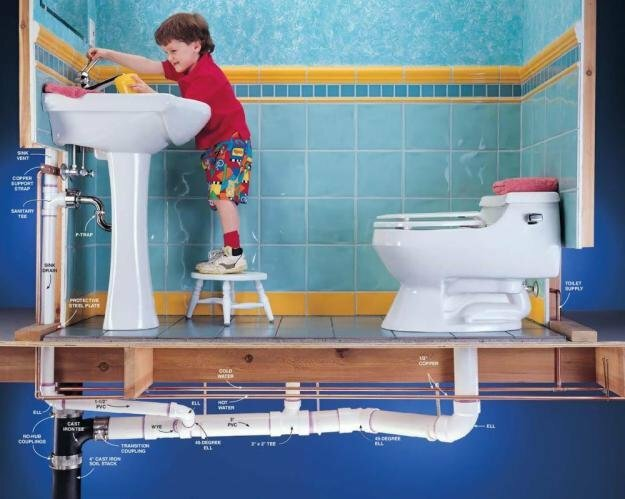 Монтаж канализации своими руками